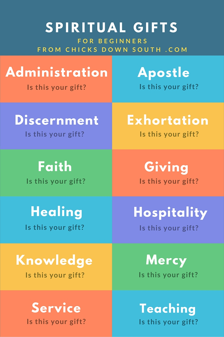 what is a spiritual gift Spiritual gifts 12 now concerning [] spiritual gifts, [] brothers, [] i do not want you to be uninformed 2 you know that when you were pagans you were led astray to mute idols, however you were led.